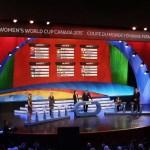 Die Frauen Fussball WM 2015