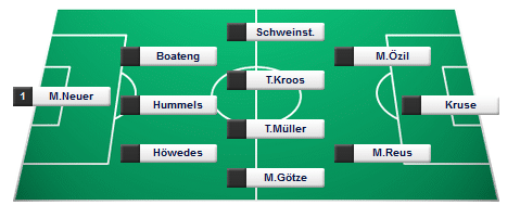 deutschland australien freundschaftsspiel