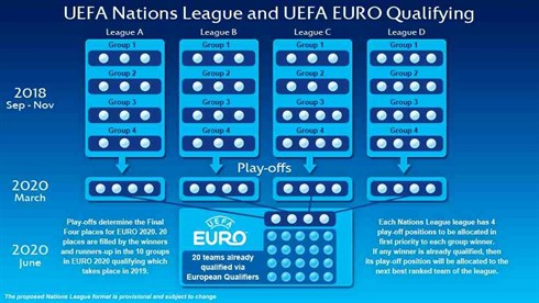 nationenliga-finale (Copyright UEFA)