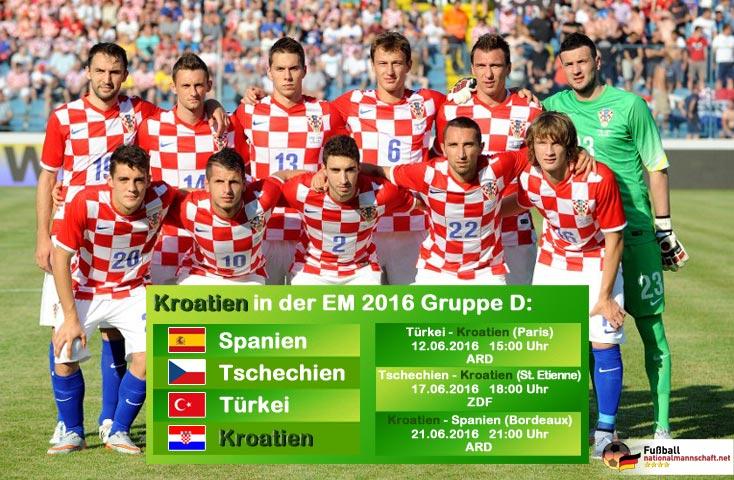 kroatien fußball