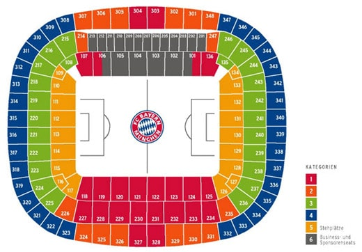 tickets champions league finale