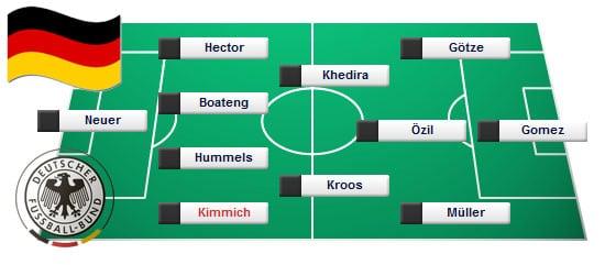Neuer- Kimmich, Boateng, Hummels, Hector – Khedira, Kroos – Müller, Özil, Götze – Gomez