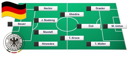 Aufstellung Länderspiel Deutschland - Ukraine: Neuer - Höwedes, J. Boateng, Mustafi, Hector - Khedira, T. Kroos - T. Müller, Özil, Draxler - M. Götze