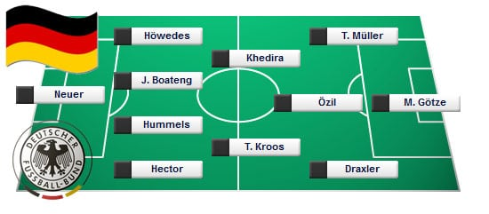 Neuer - Höwedes, J. Boateng, Hummels, Hector - Khedira, T. Kroos - T. Müller, Özil, Draxler - M. Götze