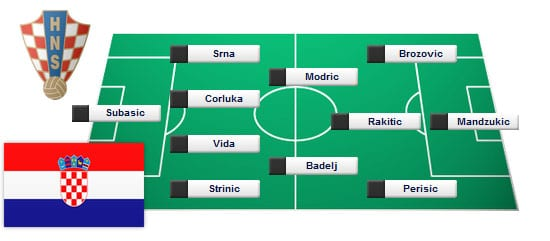 Kroatien Portugal Schiedsrichter