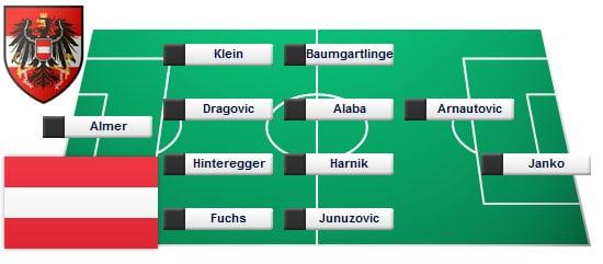 So hat Österreich gespielt: Almer - Klein , Dragovic , Hinteregger , Fuchs - Baumgartlinger , Alaba - Harnik , Junuzovic , Arnautovic - Janko