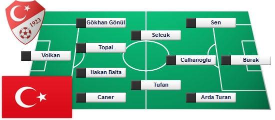 live stream türkei fussball