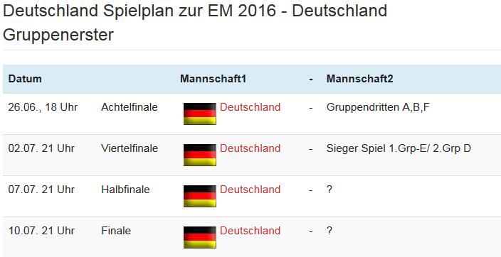 Deutschland Em Spiele Termine