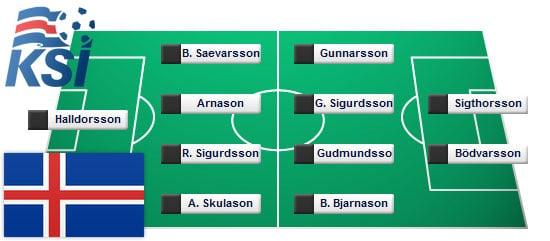 So wird Island spielen