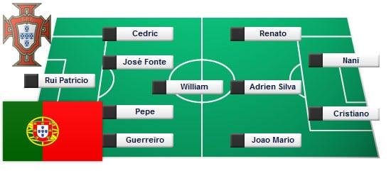 aufstellung-portugal-finale