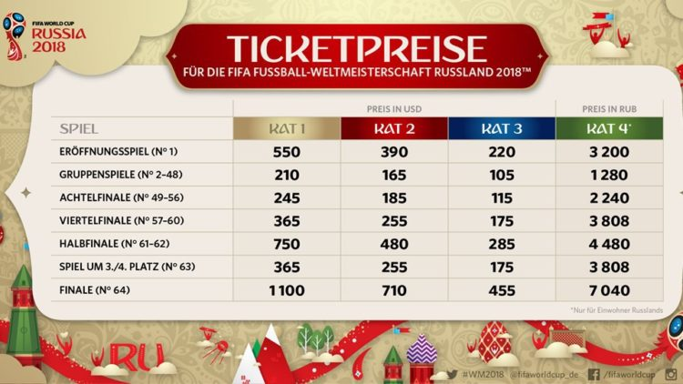 ticketpreise-WM-2018-in-Russland