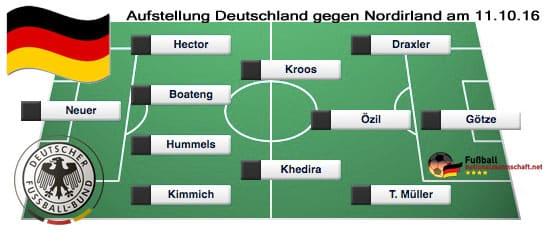 Mögliche Aufstellung beim Länderspiel Deutschland gegen Nordirland am 11.10.2016