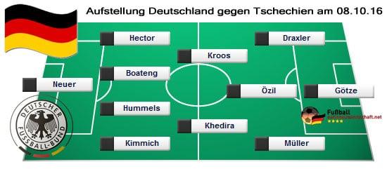 aufstellung-deutschland-tsc
