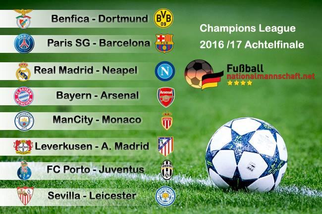 Alle Spiele des Champions League Achtelfinale 2017