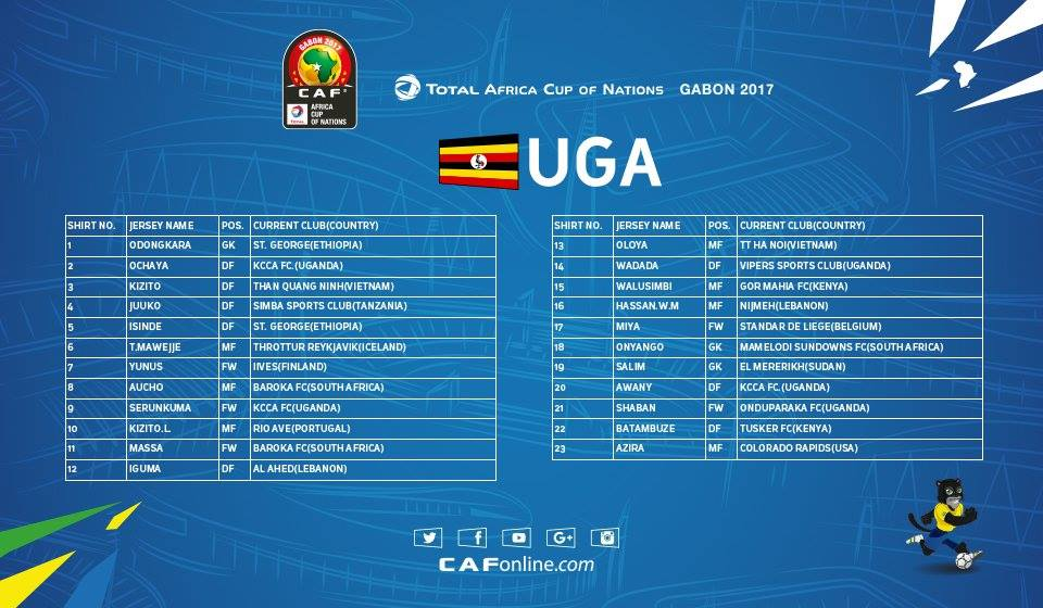 ergebnisse afrika cup