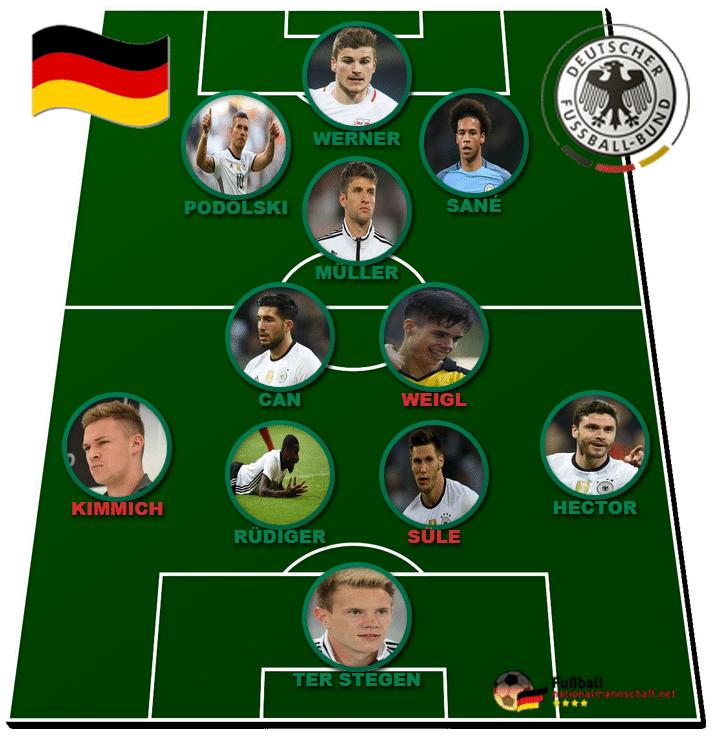 deutschland fußball heute abend