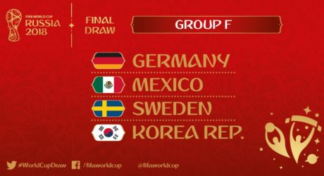 Die WM 2018 Auslosung