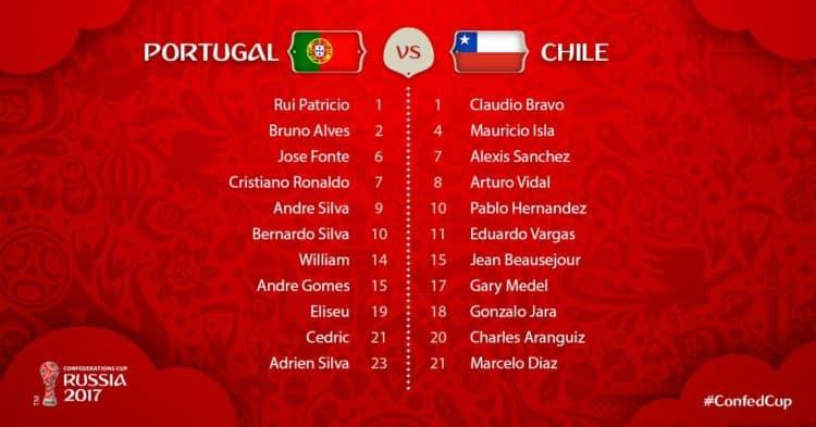 Aufstellungen Portugal gegen Chile (Quelle: Twitter/FIFA)