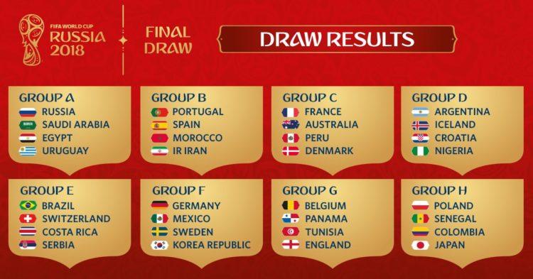 Der WM Spielplan 2018 (Copyright FIFA)