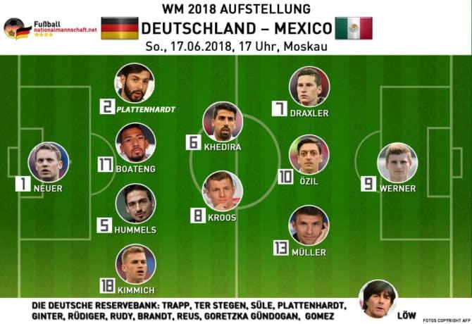 Das ist die Aufstellung von Deutschland gegen Mexiko.