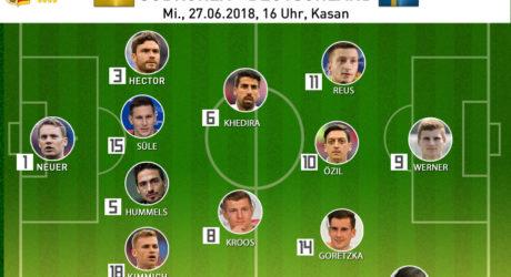 Aufstellung heute: Länderspiel Deutschland – Südkorea * Wer spielt heute für Deutschland?