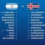 Aufstellung heute: Argentinien gegen Island - Fußball WM 2018 Trikots