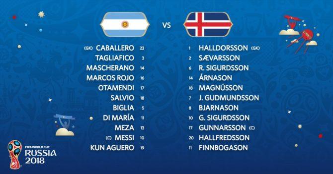 Die Aufstellungen Argentinien gegen Island am 16.6.2018 - 1.Gruppenspiel der WM Gruppe D
