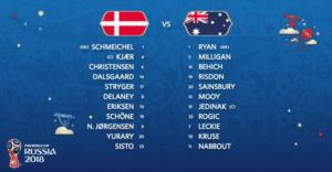 Die Aufstellungen von Dänemark und Australien.