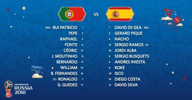 Die Aufstellungen von Portugal und Spanien.