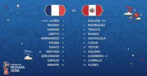 Die Aufstellungen von Frankreich und Peru.