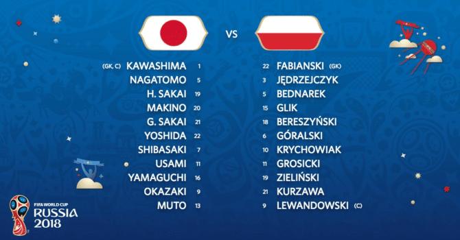 Aufstellungen von Japan gegen Polen (Fußball heute)