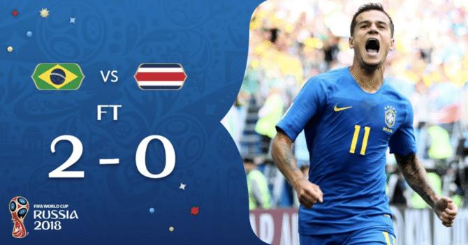 Brasilien gewinnt und schmeisst Costa Rica aus dem WM-Turnier 2018.