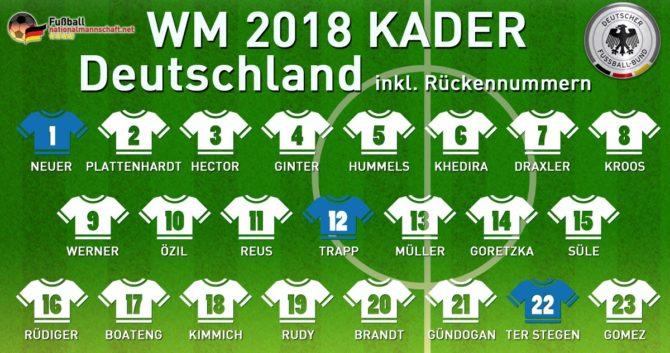 Das ist der deutsche WM Kader 2018.
