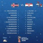 Mannschaftsaufstellungen Island gegen Kroatien