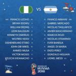 Mannschaftsaufstellungen Nigeria gegen Argentinien