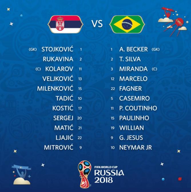 Aufstellungen Serbien und Brasilien
