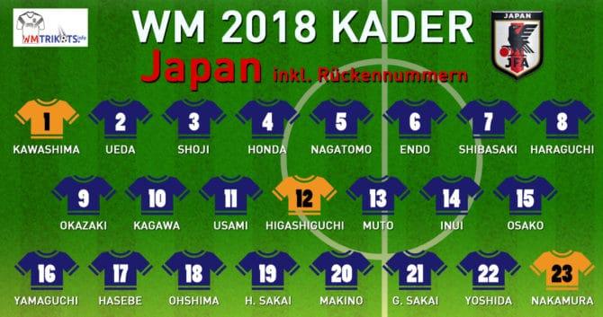 Der WM Kader von Japan 2018.