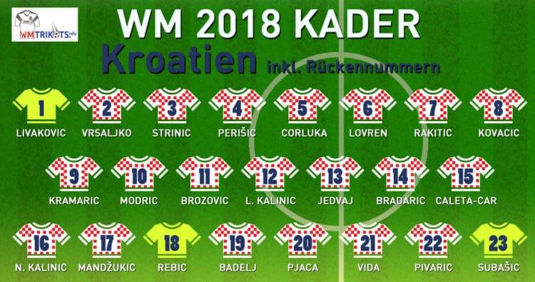 Das ist der WM Kader von Kroatien 2018.
