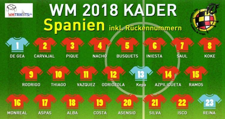 Das ist der spanische WM-Kader mit allen Nationalspielern und den Rückennummern 2018.