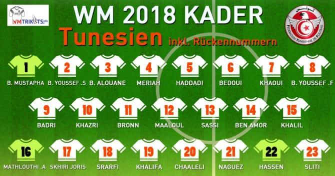 Das ist der WM kader von Tunesien 2018.