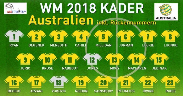 Das ist der WM Kader von Australien 2018.