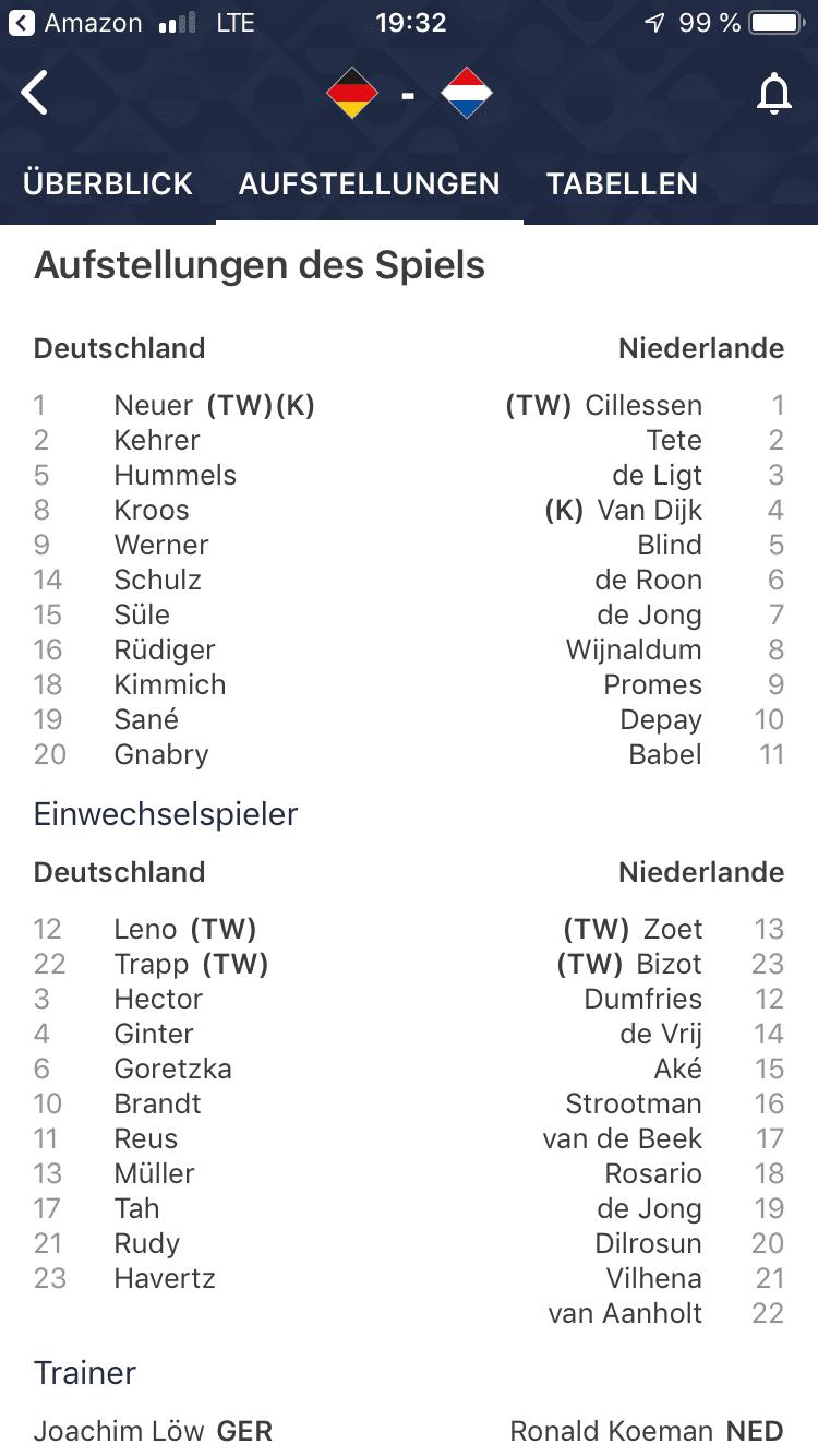 Aufstellung Deutschland Holland