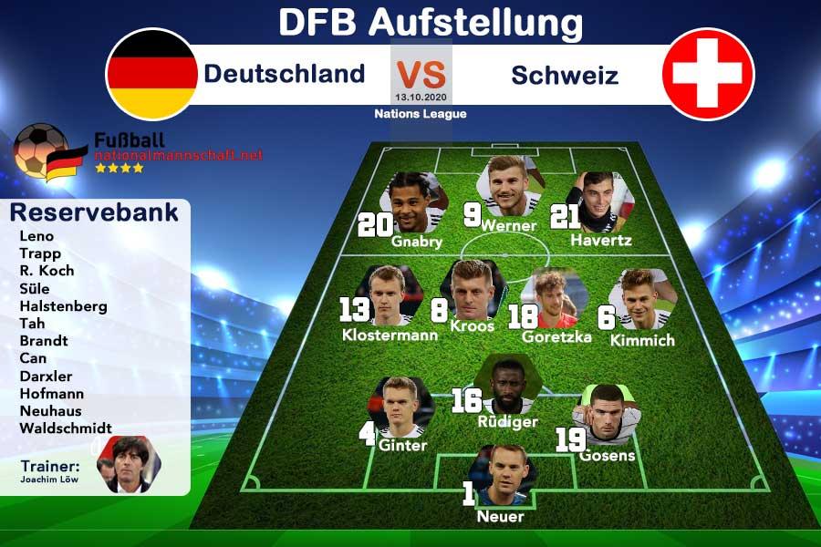 Die Aufstellung Deutschland gegen die Schweiz am 13.10.2020 in der Nations League