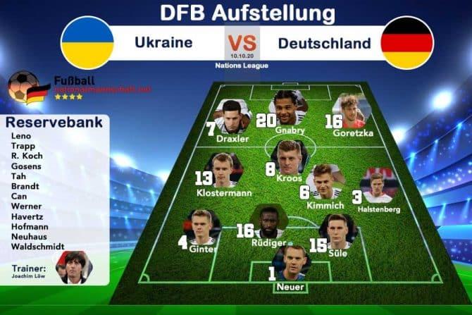 Die Aufstellung Deutschland gegen die Ukraine am 10.10.2020 in der Nations League