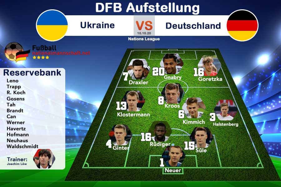 Ukraine Gegen Deutschland