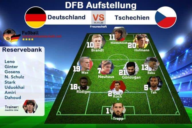 Aufstellung heute Abend Deutschland gegen Tschechien