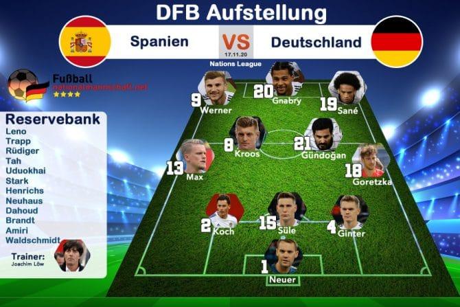 Länderspiel Deutschland Spanien 2021