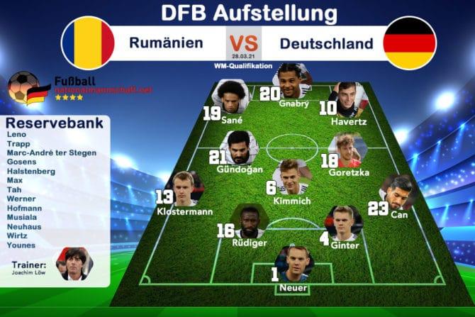 Die Aufstellung Deutschland gegen Rumänien bei der WM-Qualifikation (28.03.2021)