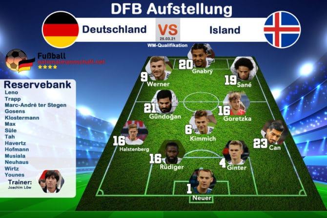 Die Aufstellung Deutschland gegen Island bei der WM-Qualifikation (25.03.2021)
