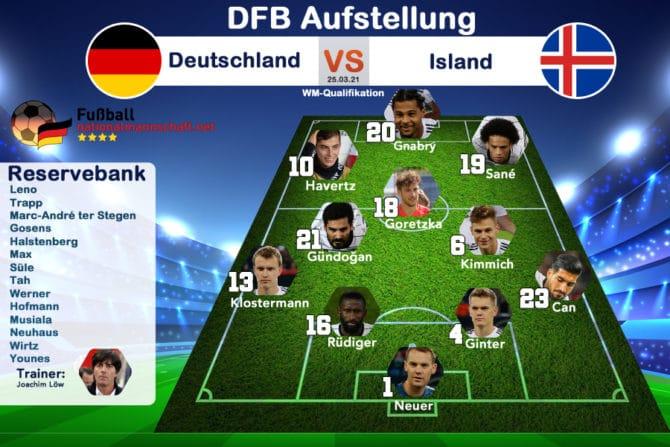 Aufstellung Heute Dfb Landerspiel Deutschland Portugal